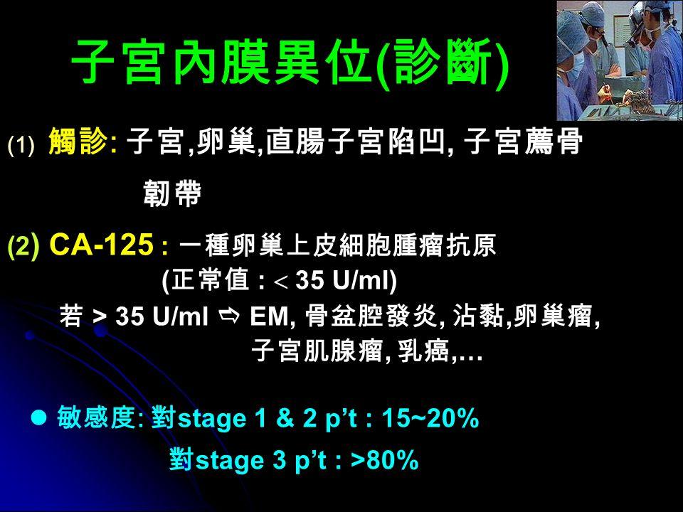子宮內膜異位 ( 診斷 )   觸診 : 子宮, 卵巢, 直腸子宮陷凹, 子宮薦骨 韌帶 (2 ) CA-125 : 一種卵巢上皮細胞腫瘤抗原 ( 正常值 :  35 U/ml) 若 > 35 U/ml  EM, 骨盆腔發炎, 沾黏, 卵巢瘤, 子宮肌腺瘤, 乳癌,… 敏感度 : 對 stage 1 & 2 p't : 15~20% 對 stage 3 p't : >80%