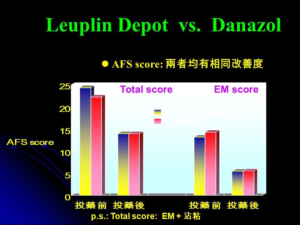 Leuplin Depot vs. Danazol Total score EM score AFS score: 兩者均有相同改善度 p.s.: Total score: EM + 沾粘
