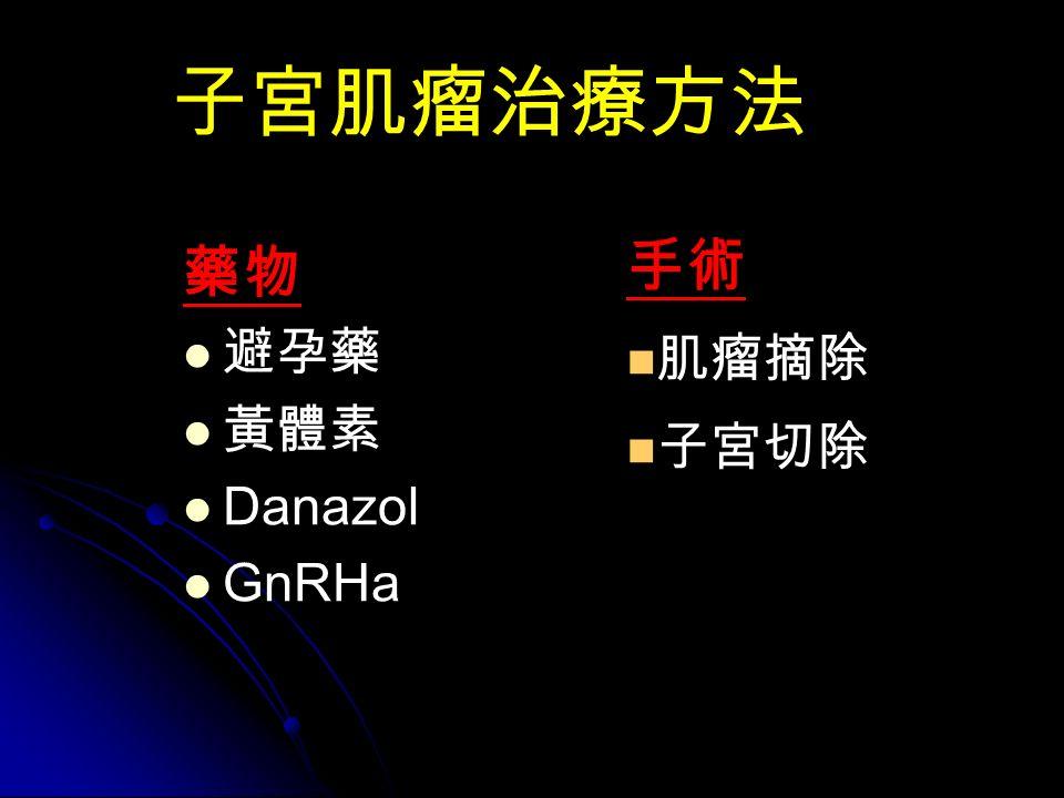 子宮肌瘤治療方法 藥物 避孕藥 黃體素 Danazol GnRHa 手術 n 肌瘤摘除 n 子宮切除