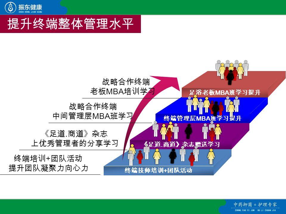 足浴老板 MBA 班学习提升 终端管理层 MBA 班学习提升 《足道.