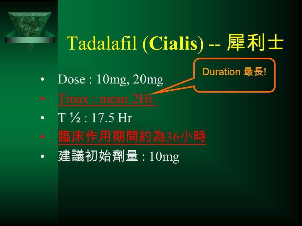 Tadalafil (Cialis) -- 犀利士 Dose : 10mg, 20mg Tmax : mean 2Hr.