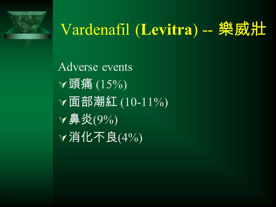 Vardenafil (Levitra) -- 樂威壯 Adverse events  頭痛 (15%)  面部潮紅 (10-11%)  鼻炎 (9%)  消化不良 (4%)