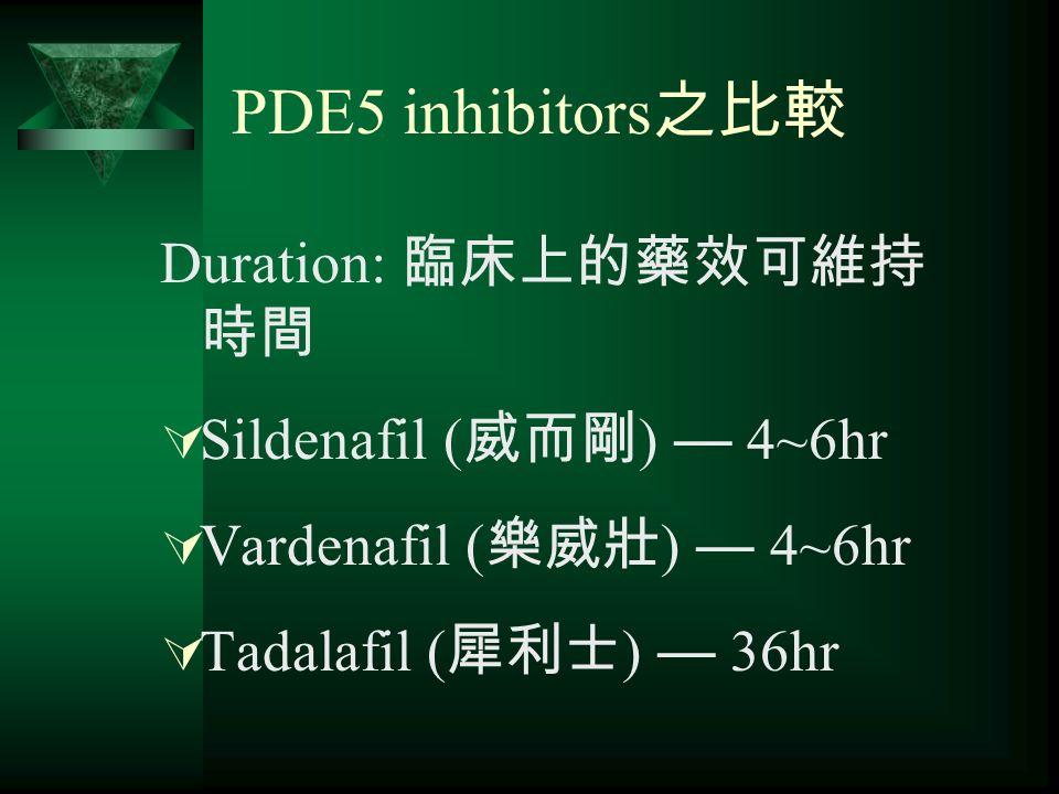 PDE5 inhibitors 之比較 Duration: 臨床上的藥效可維持 時間  Sildenafil ( 威而剛 ) — 4~6hr  Vardenafil ( 樂威壯 ) — 4~6hr  Tadalafil ( 犀利士 ) — 36hr