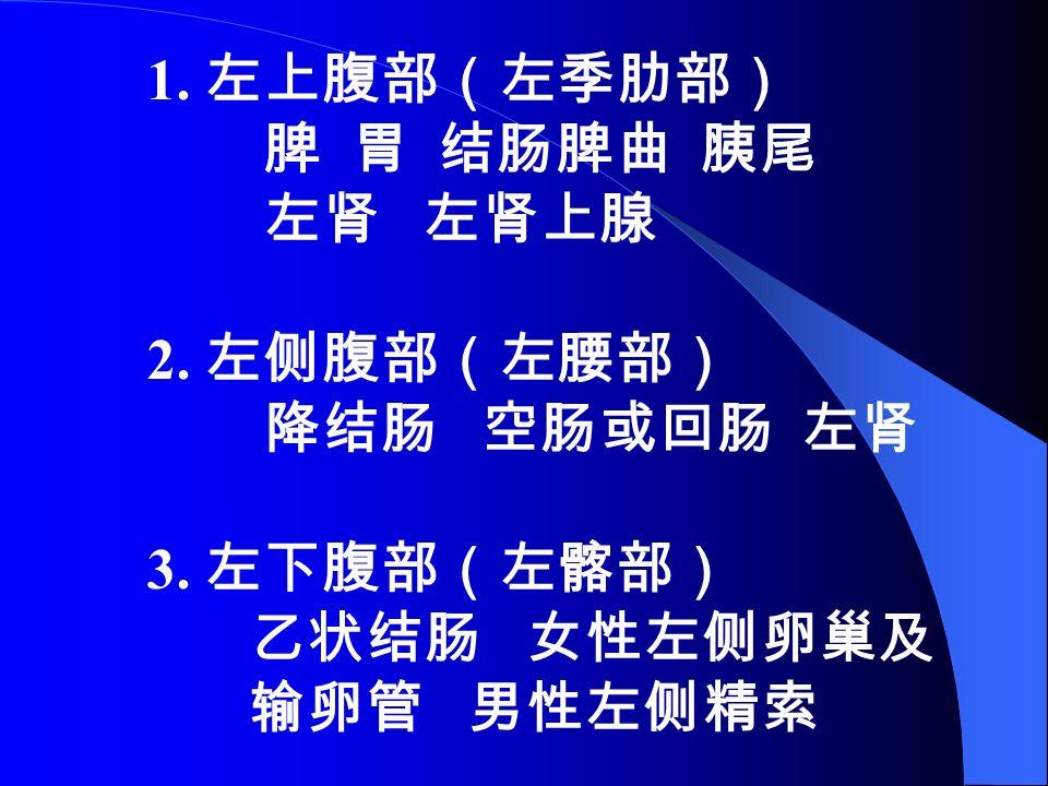 1. 左上腹部(左季肋部) 脾 胃 结肠脾曲 胰尾 左肾 左肾上腺 2. 左侧腹部(左腰部) 降结肠 空肠或回肠 左肾 3. 左下腹部(左髂部) 乙状结肠 女性左侧卵巢及 输卵管 男性左侧精索