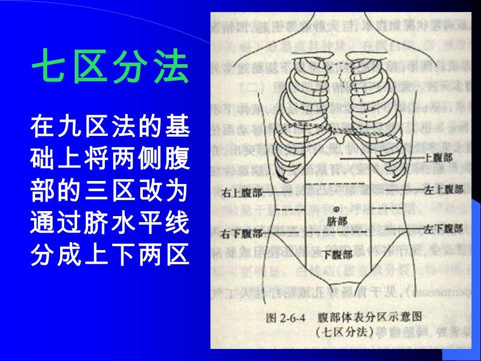 七区分法 在九区法的基 础上将两侧腹 部的三区改为 通过脐水平线 分成上下两区