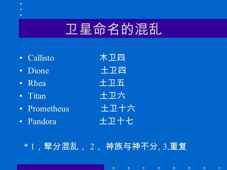 卫星命名的混乱 Callisto 木卫四 Dione 土卫四 Rhea 土卫五 Titan 土卫六 Prometheus 土卫十六 Pandora 土卫十七 * 1 ,辈分混乱, 2 , 神族与神不分, 3, 重复