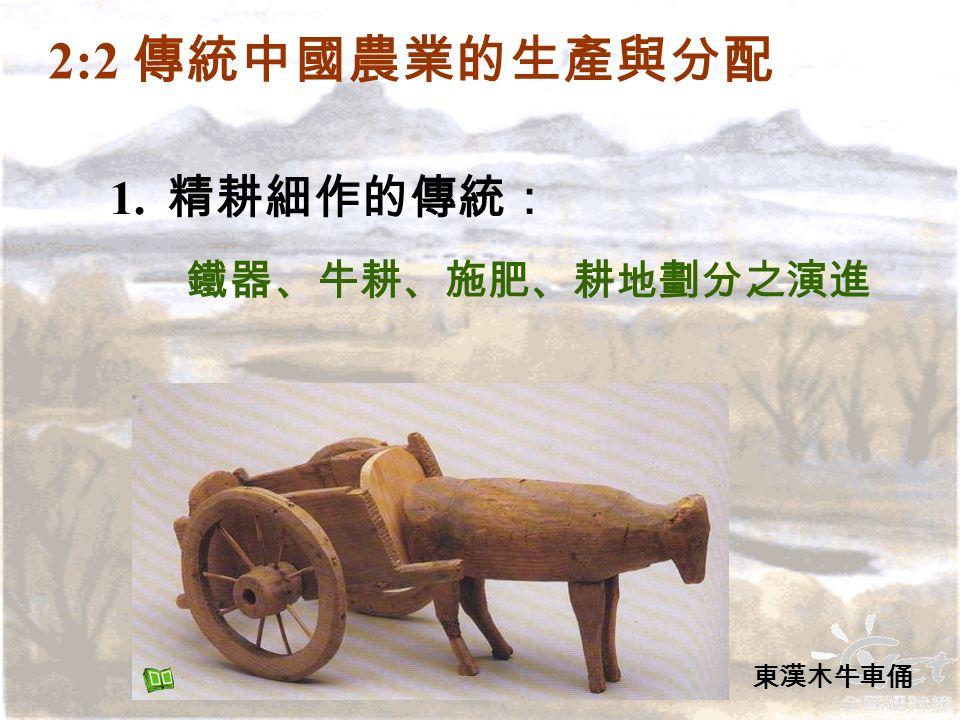 東漢木牛車俑 2:2 傳統中國農業的生產與分配 1. 精耕細作的傳統: 鐵器、牛耕、施肥、耕地劃分之演進