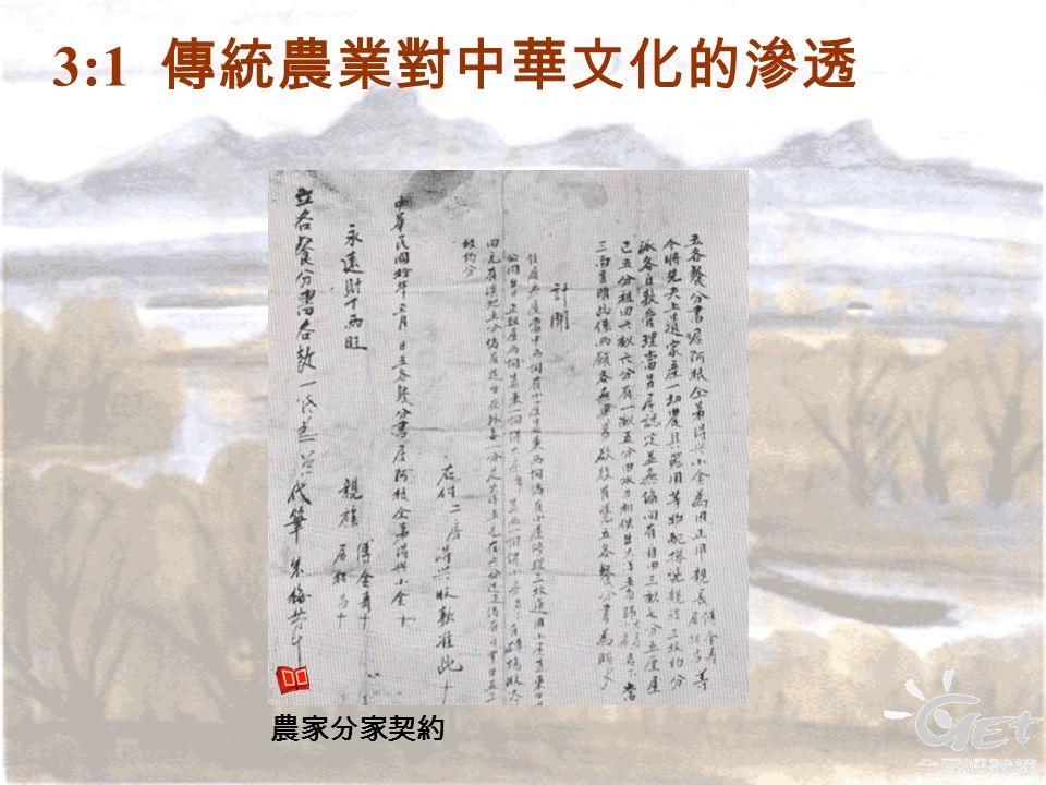 農家分家契約 3:1 傳統農業對中華文化的滲透