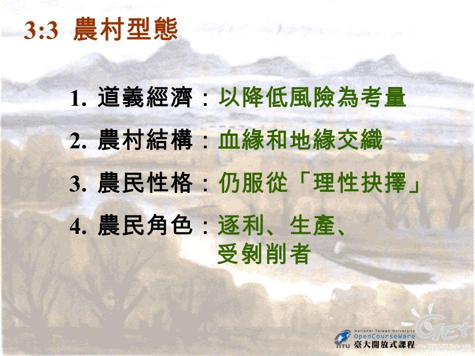3:3 農村型態 1. 道義經濟:以降低風險為考量 2. 農村結構:血緣和地緣交織 3. 農民性格:仍服從「理性抉擇」 4. 農民角色:逐利、生產、 受剝削者