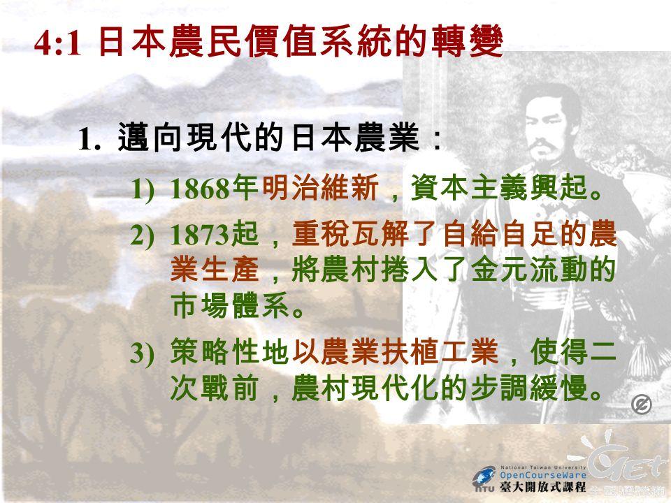 4:1 日本農民價值系統的轉變 1.
