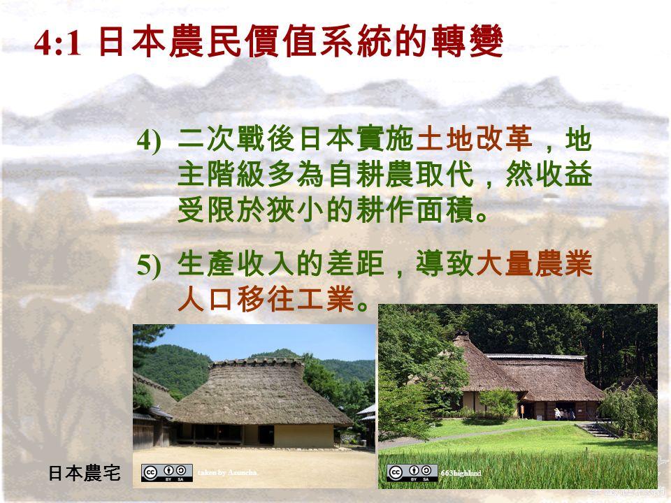 4) 二次戰後日本實施土地改革,地 主階級多為自耕農取代,然收益 受限於狹小的耕作面積。 5) 生產收入的差距,導致大量農業 人口移往工業。 日本農宅 4:1 日本農民價值系統的轉變 taken by Azuncha.