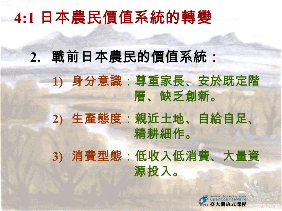 4:1 日本農民價值系統的轉變 2.
