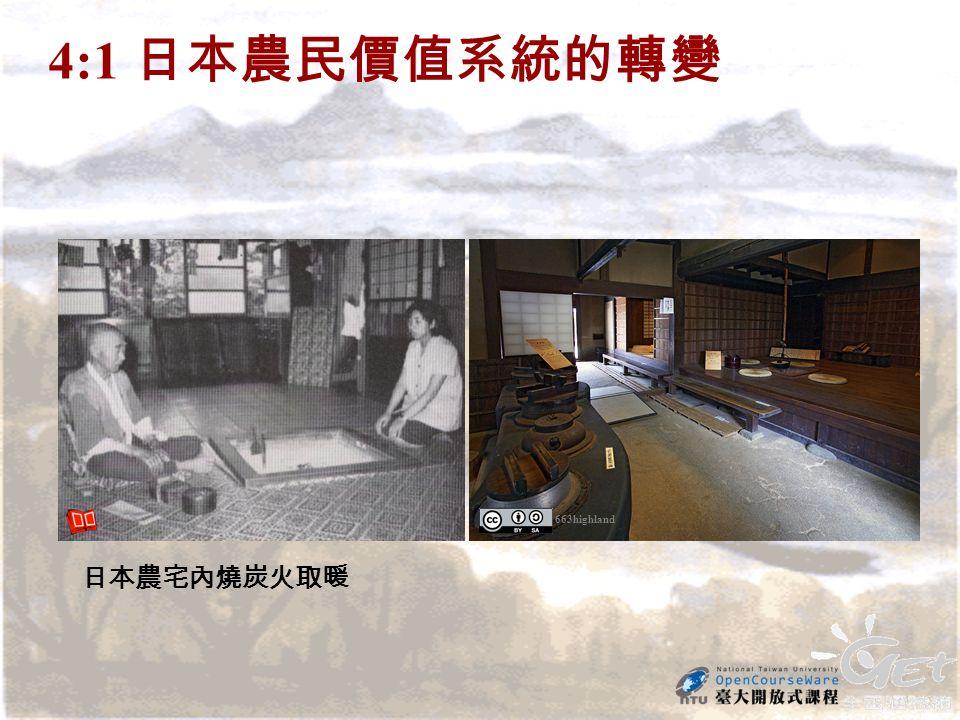 日本農宅內燒炭火取暖 4:1 日本農民價值系統的轉變 663highland