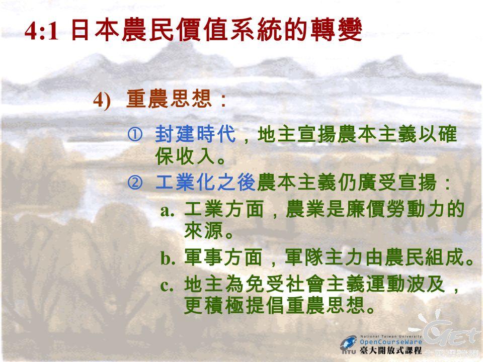 4:1 日本農民價值系統的轉變 4) 重農思想:  封建時代,地主宣揚農本主義以確 保收入。 ' 工業化之後農本主義仍廣受宣揚: a.
