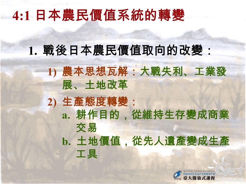 4:1 日本農民價值系統的轉變 1. 戰後日本農民價值取向的改變: 1) 農本思想瓦解:大戰失利、工業發 展、土地改革 2) 生產態度轉變: a.