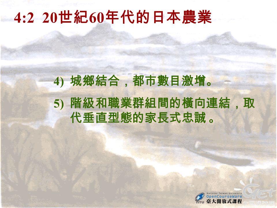 ,, 4) 城鄉結合,都市數目激增。 5) 階級和職業群組間的橫向連結,取 代垂直型態的家長式忠誠 。 4:2 20 世紀 60 年代的日本農業