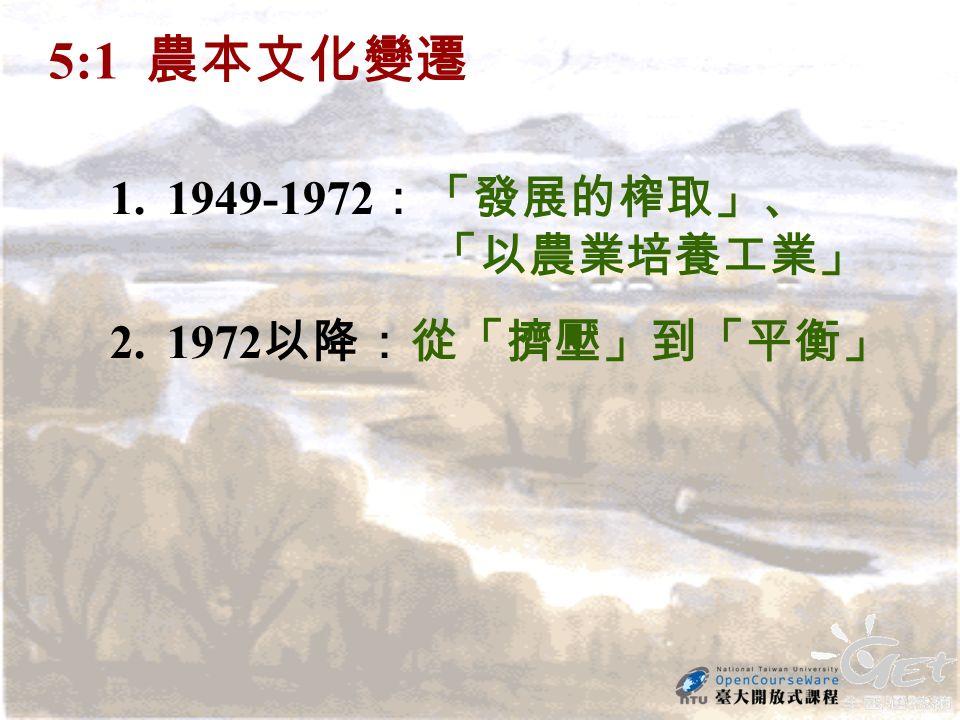 5:1 農本文化變遷 1.1949-1972 :「發展的榨取」、 「以農業培養工業」 2.1972 以降:從「擠壓」到「平衡」