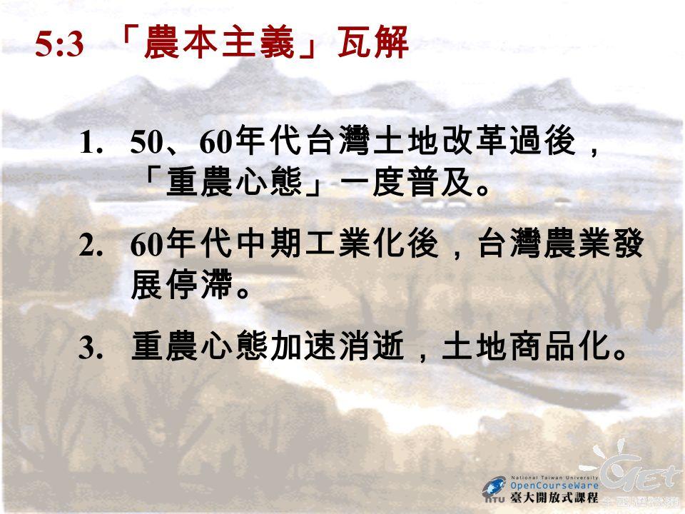 5:3 「農本主義」瓦解 1.50 、 60 年代台灣土地改革過後, 「重農心態」一度普及。 2.60 年代中期工業化後,台灣農業發 展停滯。 3. 重農心態加速消逝,土地商品化。