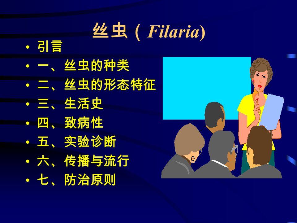 丝虫( Filaria) 引言 一、丝虫的种类 二、丝虫的形态特征 三、生活史 四、致病性 五、实验诊断 六、传播与流行 七、防治原则