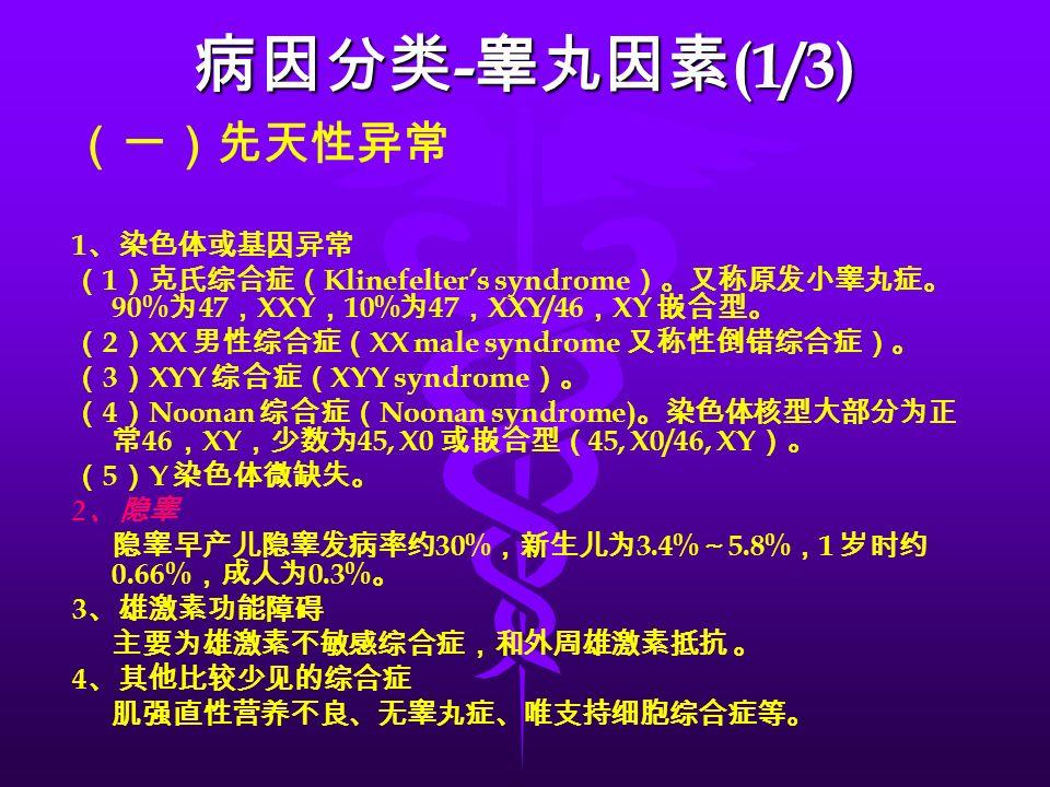 (一)先天性异常 1 、染色体或基因异常 ( 1 )克氏综合症( Klinefelter's syndrome )。又称原发小睾丸症。 90% 为 47 , XXY , 10% 为 47 , XXY/46 , XY 嵌合型。 ( 2 ) XX 男性综合症( XX male syndrome 又称性倒错综合症)。 ( 3 ) XYY 综合症( XYY syndrome )。 ( 4 ) Noonan 综合症( Noonan syndrome) 。染色体核型大部分为正 常 46 , XY ,少数为 45, X0 或嵌合型( 45, X0/46, XY )。 ( 5 ) Y 染色体微缺失。 2 、隐睾 隐睾早产儿隐睾发病率约 30% ,新生儿为 3.4% ~ 5.8% , 1 岁时约 0.66% ,成人为 0.3% 。 3 、雄激素功能障碍 主要为雄激素不敏感综合症,和外周雄激素抵抗 。 4 、其他比较少见的综合症 肌强直性营养不良、无睾丸症、唯支持细胞综合症等。 病因分类 - 睾丸因素 (1/3)