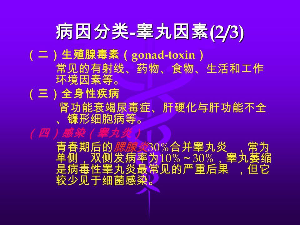 (二)生殖腺毒素( gonad-toxin ) 常见的有射线、药物、食物、生活和工作 环境因素等。 (三)全身性疾病 肾功能衰竭尿毒症、肝硬化与肝功能不全 、镰形细胞病等。 (四)感染(睾丸炎) 青春期后的腮腺炎 30% 合并睾丸炎,常为 单侧,双侧发病率为 10% ~ 30% ,睾丸萎缩 是病毒性睾丸炎最常见的严重后果,但它 较少见于细菌感染。 病因分类 - 睾丸因素 (2/3)