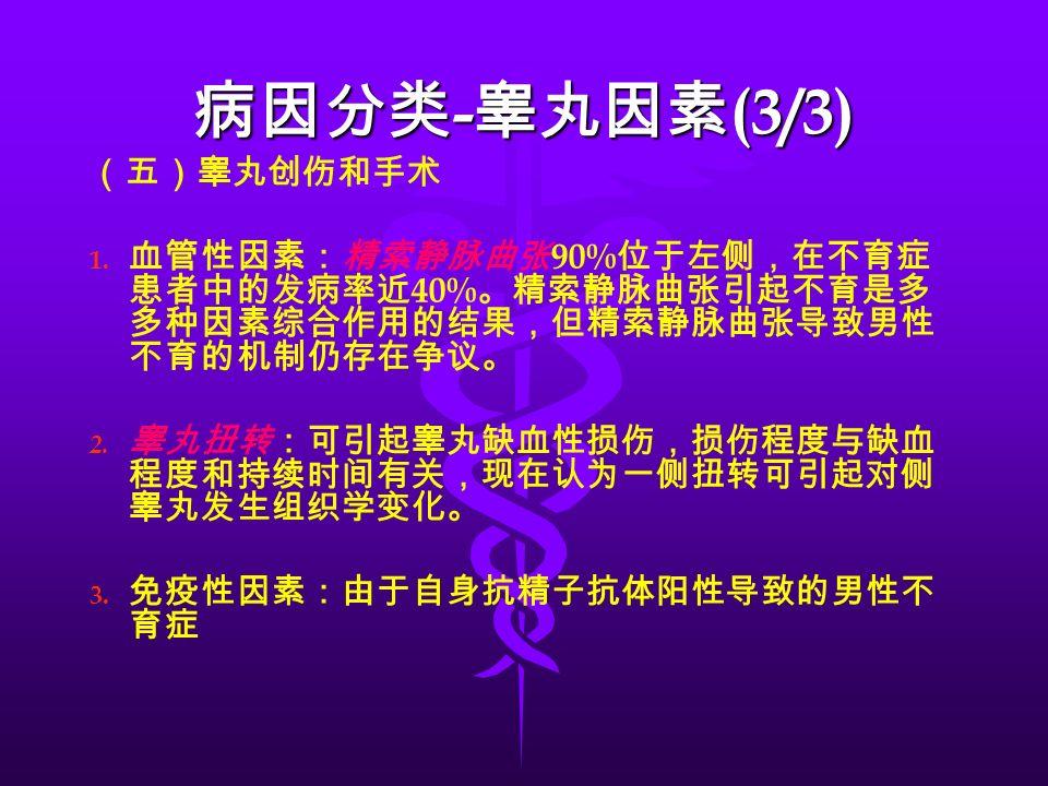 (五)睾丸创伤和手术 1. 1.
