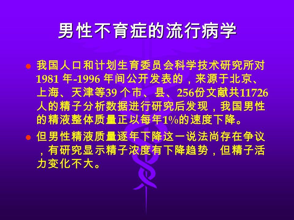 l l 我国人口和计划生育委员会科学技术研究所对 1981 年 -1996 年间公开发表的,来源于北京、 上海、天津等 39 个市、县、 256 份文献共 11726 人的精子分析数据进行研究后发现,我国男性 的精液整体质量正以每年 1% 的速度下降。 l l 但男性精液质量逐年下降这一说法尚存在争议 ,有研究显示精子浓度有下降趋势,但精子活 力变化不大。 男性不育症的流行病学