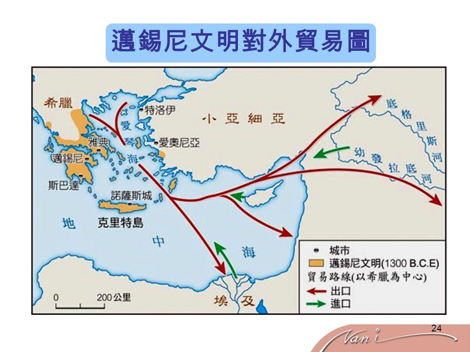 24 邁錫尼文明對外貿易圖