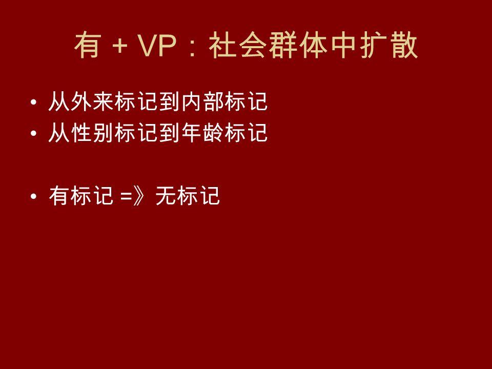 有 + VP :社会群体中扩散 从外来标记到内部标记 从性别标记到年龄标记 有标记 = 》无标记
