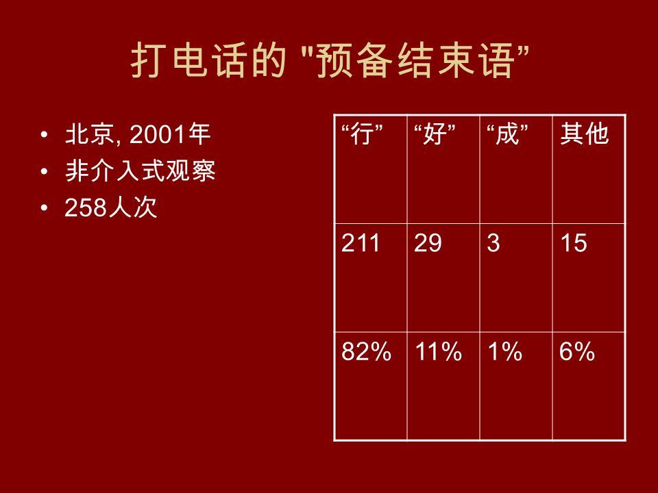 打电话的 预备结束语 北京, 2001 年 非介入式观察 258 人次 行 行 好 好 成 成 其他 21129315 82%11%1%6%