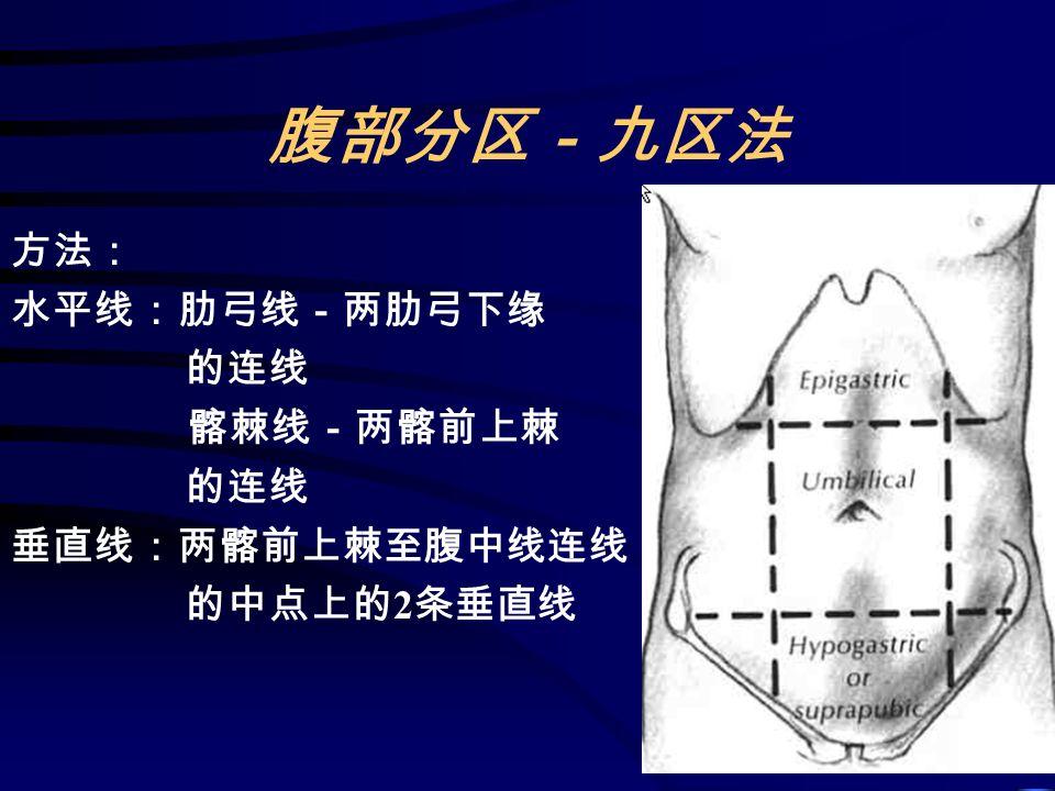 腹部分区-九区法 方法: 水平线:肋弓线-两肋弓下缘 的连线 髂棘线-两髂前上棘 的连线 垂直线:两髂前上棘至腹中线连线 的中点上的 2 条垂直线