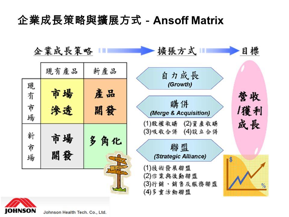 企業成長策略與擴展方式- Ansoff Matrix