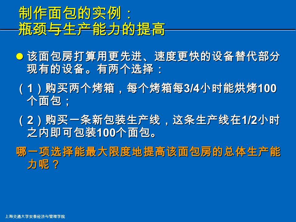 上海交通大学安泰经济与管理学院 制作面包的实例:库存与生产能力 如果面包要冷却一个小时才能包装,而且面 包在等着包装时有足够的地方存放,那么该 过程的总体生产能力是多少?如果面包需要 两个小时才凉下来,总体生产能力又是多少 ? 如果面包要冷却一个小时才能包装,而且面 包在等着包装时有足够的地方存放,那么该 过程的总体生产能力是多少?如果面包需要 两个小时才凉下来,总体生产能力又是多少 ? 因为冷却不是瓶颈,生产过程的瓶颈 ( 包装 ) 和能力 ( 每小 时 133 个 ) 都不变。 因为冷却不是瓶颈,生产过程的瓶颈 ( 包装 ) 和能力 ( 每小 时 133 个 ) 都不变。 问题 : 问题 : 生产流程时间变不变? 生产流程时间变不变? 假如面包冷却存放空间有限, 情况又会怎么样呢? 假如面包冷却存放空间有限, 情况又会怎么样呢?