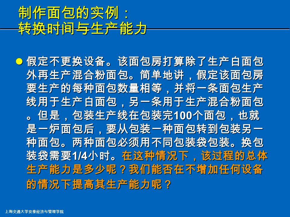 上海交通大学安泰经济与管理学院 制作面包的实例: 瓶颈与生产能力的提高 该面包房打算用更先进、速度更快的设备替代部分 现有的设备。有两个选择: 该面包房打算用更先进、速度更快的设备替代部分 现有的设备。有两个选择: ( 1 )购买两个烤箱,每个烤箱每 3/4 小时能烘烤 100 个面包; ( 2 )购买一条新包装生产线,这条生产线在 1/2 小时 之内即可包装 100 个面包。 哪一项选择能最大限度地提高该面包房的总体生产能 力呢?