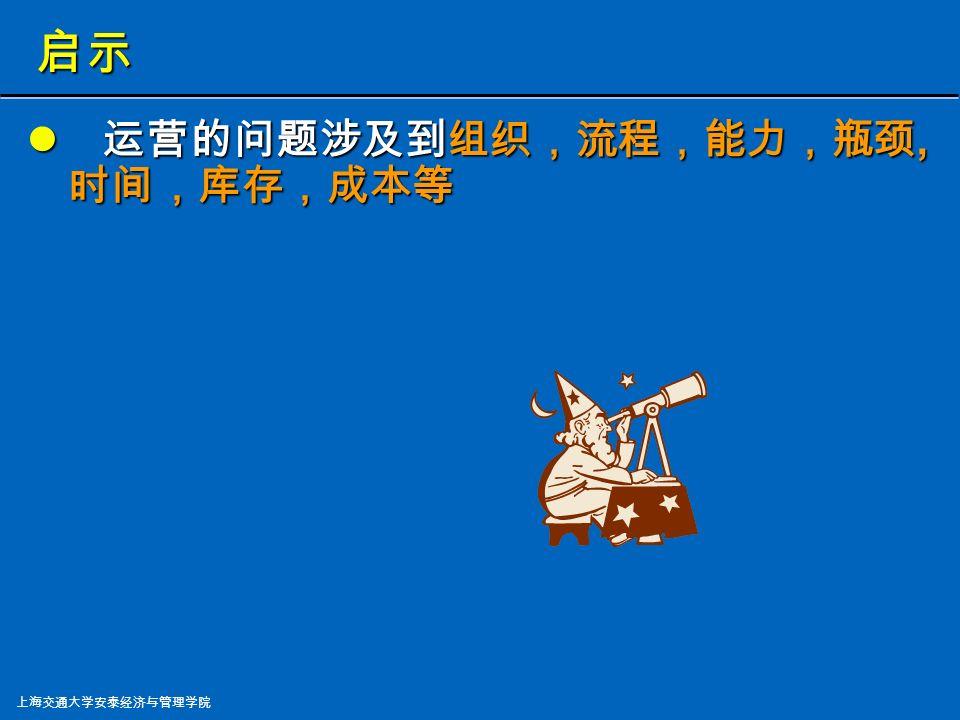 上海交通大学安泰经济与管理学院 中央电视台新闻制作流程 以 CCTV-5 的 4 个节目组向 新闻联播 报送节目为例 新闻联播晚 7 点播出前决定采用与否,需求难以预测 不采用的节目造成浪费(时效性、推动、等待需求) 需要多制作节目以应对未知需求,生产能力要求高; 若采用需求拉动,则可更好提高节目质量