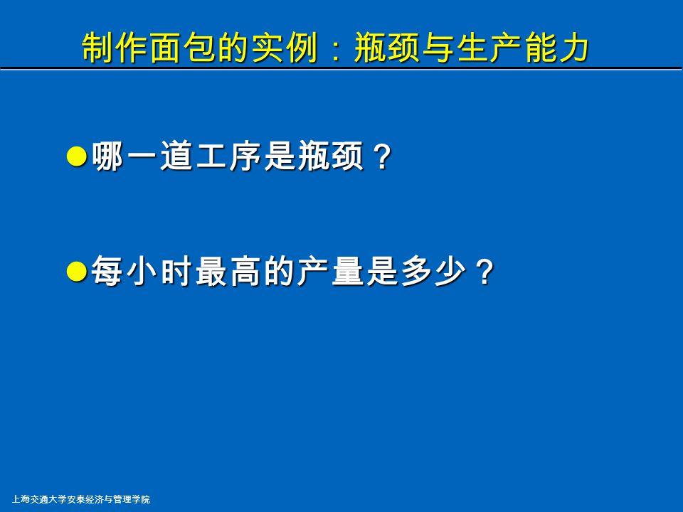 上海交通大学安泰经济与管理学院 过程流程图 133/ 小时 133/ 小时 100/ 小时 搅拌发酵烘烤 搅拌发酵烘烤 包装 原料 半成品成品 133/ 小时