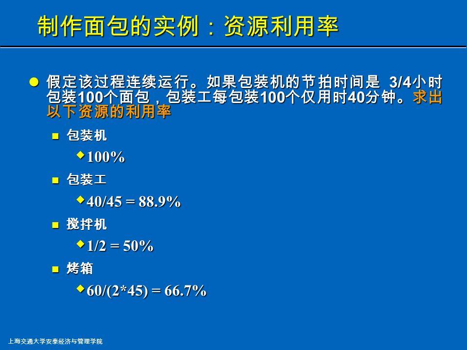 上海交通大学安泰经济与管理学院 制作面包的实例:资源利用率 假定该过程连续运行。如果包装机的节拍时间是 3/4 小时包装 100 个面包,包装工每包装 100 个仅用 时 40 分钟。求出以下资源的利用率 假定该过程连续运行。如果包装机的节拍时间是 3/4 小时包装 100 个面包,包装工每包装 100 个仅用 时 40 分钟。求出以下资源的利用率 包装机 包装机 包装工 包装工 搅拌机 搅拌机 烤箱 烤箱