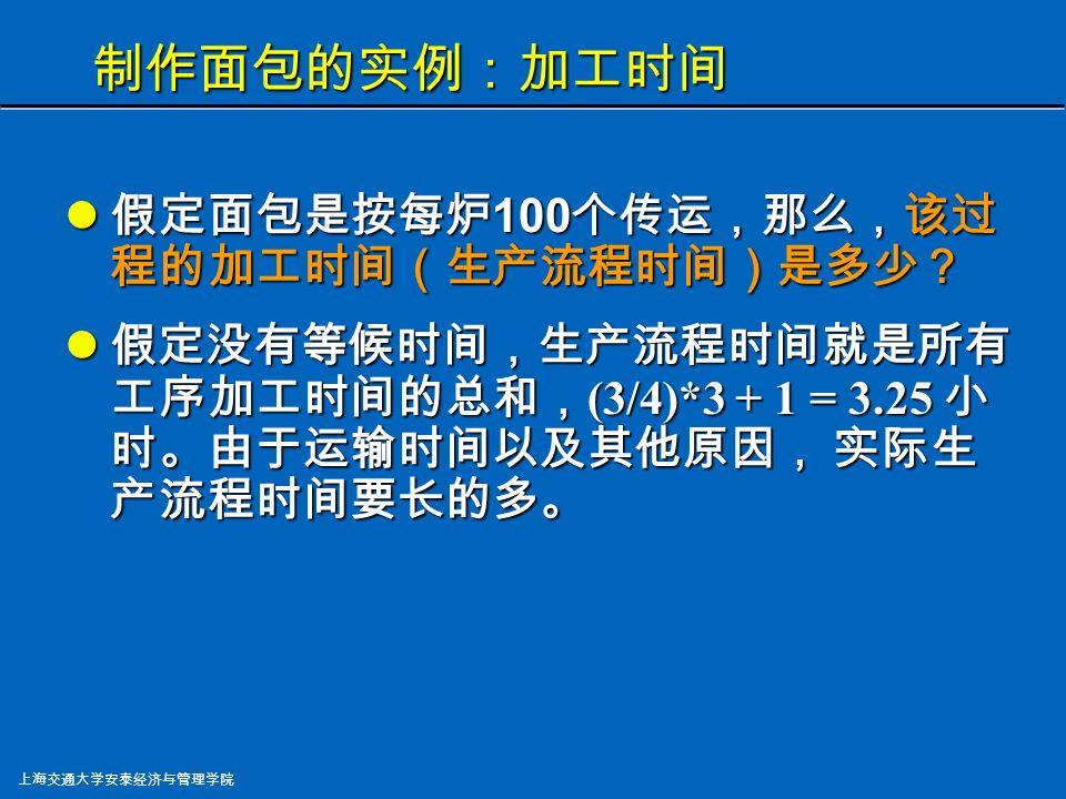 上海交通大学安泰经济与管理学院 制作面包的实例:资源利用率 假定该过程连续运行。如果包装机的节拍时间是 3/4 小时 包装 100 个面包,包装工每包装 100 个仅用时 40 分钟。求出 以下资源的利用率 假定该过程连续运行。如果包装机的节拍时间是 3/4 小时 包装 100 个面包,包装工每包装 100 个仅用时 40 分钟。求出 以下资源的利用率 包装机 包装机  100% 包装工 包装工  40/45 = 88.9% 搅拌机 搅拌机  1/2 = 50% 烤箱 烤箱  60/(2*45) = 66.7%