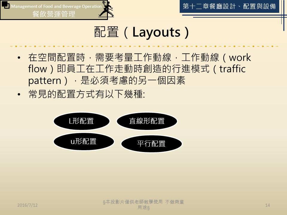Management of Food and Beverage Operation 餐飲營運管理 第十二章餐廳設計、配置與設備 配置(Layouts) 在空間配置時,需要考量工作動線,工作動線(work flow)即員工在工作走動時創造的行進模式(traffic pattern),是必須考慮的另一個因素 常見的配置方式有以下幾種: 2016/7/1214 L形配置直線形配置 平行配置 u形配置 § 本投影片僅供老師教學使用 不做商業 用途 §