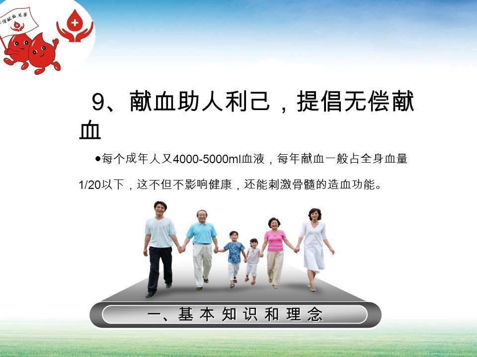 9 、献血助人利己,提倡无偿献 血 ●每个成年人又 4000-5000ml 血液,每年献血一般占全身血量 1/20 以下,这不但不影响健康,还能刺激骨髓的造血功能。 一、基 本 知 识 和 理 念