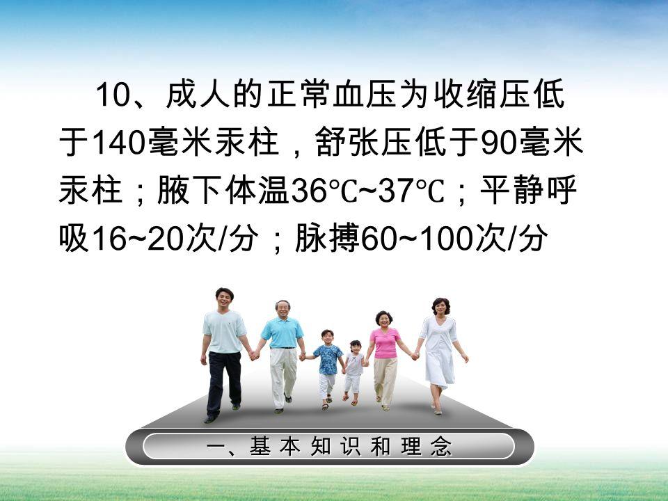 10 、成人的正常血压为收缩压低 于 140 毫米汞柱,舒张压低于 90 毫米 汞柱;腋下体温 36 ℃ ~37 ℃;平静呼 吸 16~20 次 / 分;脉搏 60~100 次 / 分 一、基 本 知 识 和 理 念