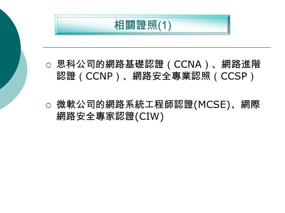  思科公司的網路基礎認證( CCNA )、網路進階 認證( CCNP )、網路安全專業認照( CCSP )  微軟公司的網路系統工程師認證 (MCSE) 、網際 網路安全專家認證 (CIW) 相關證照 (1)