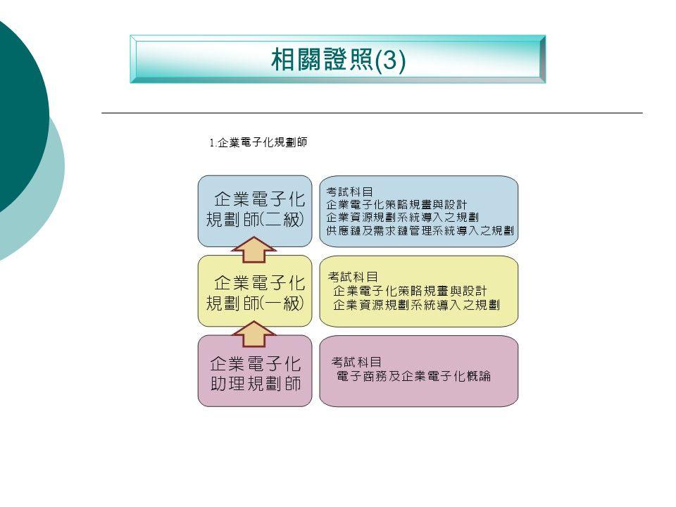 相關證照 (3) 1. 企業電子化規劃師