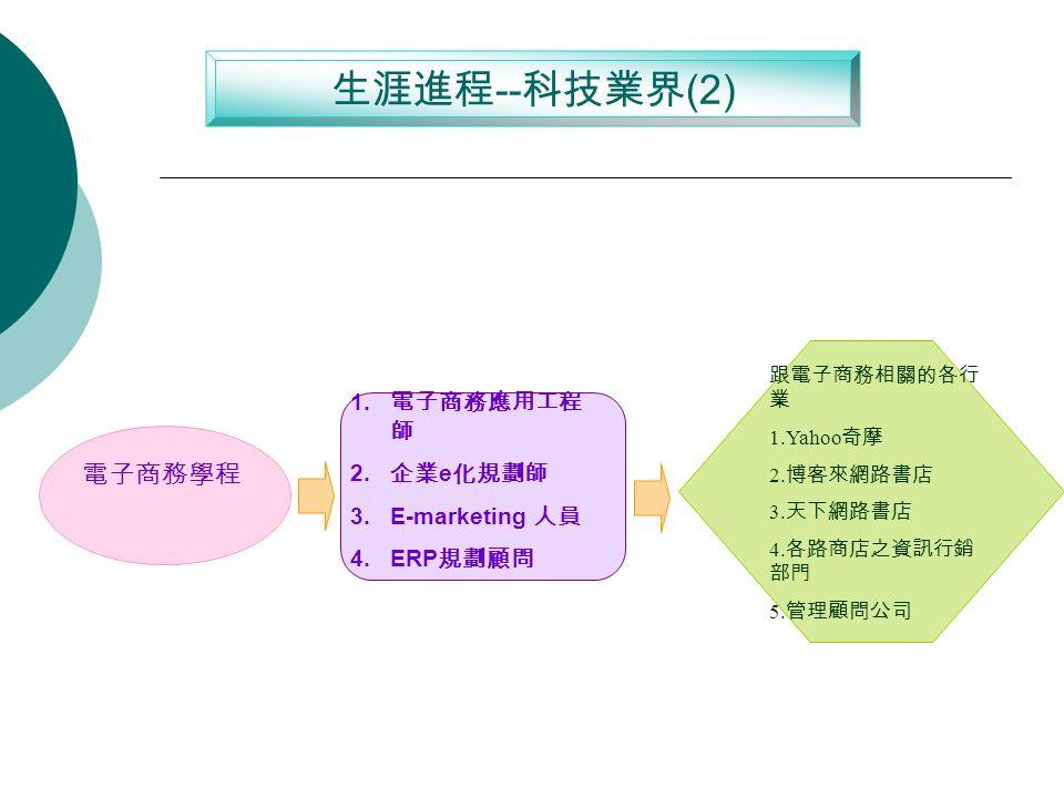 生涯進程 -- 科技 業界 (2) 電子商務學程 1. 電子商務應用工程 師 2.
