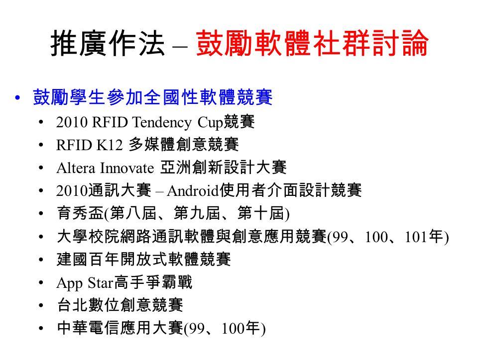 推廣作法 – 鼓勵軟體社群討論 鼓勵學生參加全國性軟體競賽 2010 RFID Tendency Cup 競賽 RFID K12 多媒體創意競賽 Altera Innovate 亞洲創新設計大賽 2010 通訊大賽 – Android 使用者介面設計競賽 育秀盃 ( 第八屆、第九屆、第十屆 ) 大學校院網路通訊軟體與創意應用競賽 (99 、 100 、 101 年 ) 建國百年開放式軟體競賽 App Star 高手爭霸戰 台北數位創意競賽 中華電信應用大賽 (99 、 100 年 )