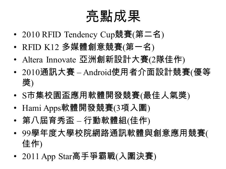亮點成果 2010 RFID Tendency Cup 競賽 ( 第二名 ) RFID K12 多媒體創意競賽 ( 第一名 ) Altera Innovate 亞洲創新設計大賽 (2 隊佳作 ) 2010 通訊大賽 – Android 使用者介面設計競賽 ( 優等 獎 ) S 市集校園盃應用軟體開發競賽 ( 最佳人氣獎 ) Hami Apps 軟體開發競賽 (3 項入圍 ) 第八屆育秀盃 – 行動軟體組 ( 佳作 ) 99 學年度大學校院網路通訊軟體與創意應用競賽 ( 佳作 ) 2011 App Star 高手爭霸戰 ( 入圍決賽 )