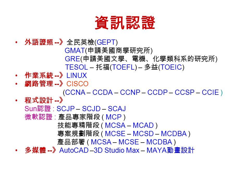 資訊認證 外語證照 -- 》全民英檢 (GEPT) GMAT( 申請美國商學研究所 ) GRE( 申請美國文學、電機、化學類科系的研究所 ) TESOL – 托福 (TOEFL) – 多益 (TOEIC) 作業系統 -- 》 LINUX 網路管理 -- 》 CISCO (CCNA – CCDA – CCNP – CCDP – CCSP – CCIE ) 程式設計 -- 》 Sun 認證 : SCJP – SCJD – SCAJ 微軟認證 : 產品專家階段 ( MCP ) 技能專精階段 ( MCSA – MCAD ) 專案規劃階段 ( MCSE – MCSD – MCDBA ) 產品部署 ( MCSA – MCSE – MCDBA ) 多媒體 -- 》 AutoCAD –3D Studio Max – MAYA 動畫設計