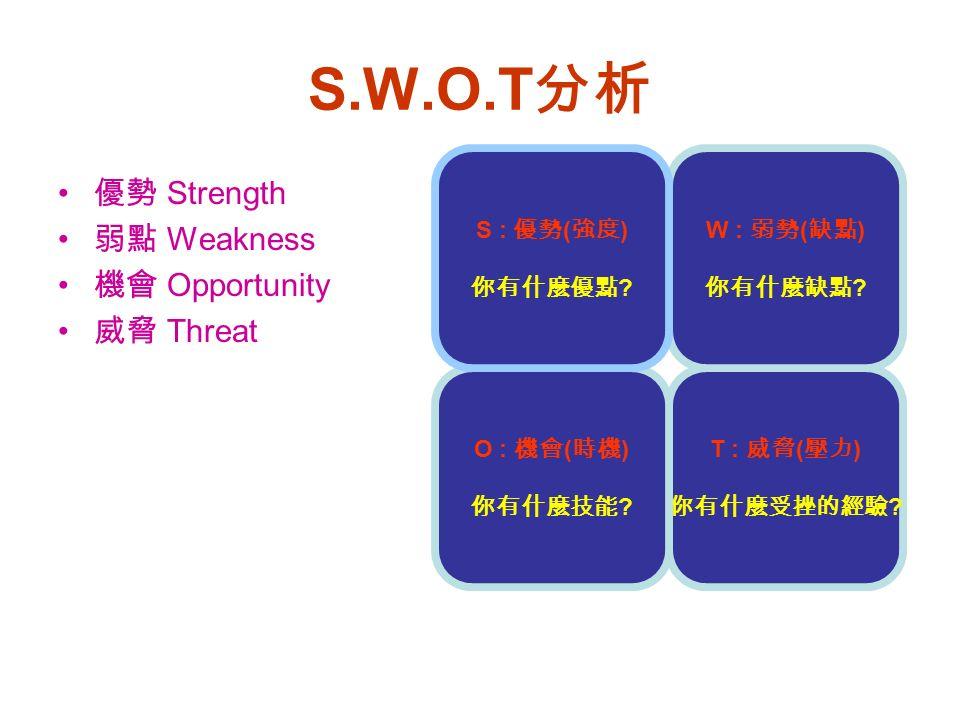 S.W.O.T 分析 優勢 Strength 弱點 Weakness 機會 Opportunity 威脅 Threat T : 威脅 ( 壓力 ) 你有什麼受挫的經驗 .