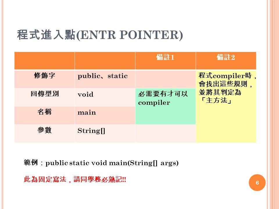 程式進入點 (ENTR POINTER) 備註 1 備註 2 修飾字 public 、 static 程式 compiler 時, 會找出這些規則, 並將其判定為 「主方法」 回傳型別 void 必需要有才可以 compiler 名稱 main 參數 String[] 範例: public static void main(String[] args) 此為固定寫法,請同學務必熟記 !.