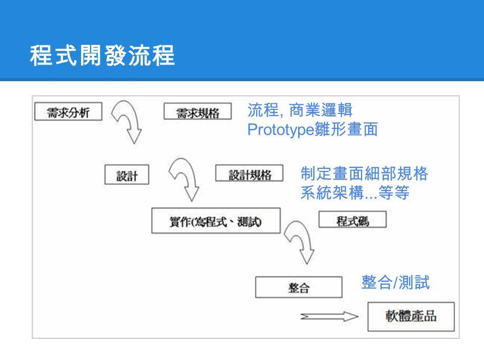 程式開發流程 流程, 商業邏輯 Prototype 雛形畫面 制定畫面細部規格 系統架構... 等等 整合 / 測試